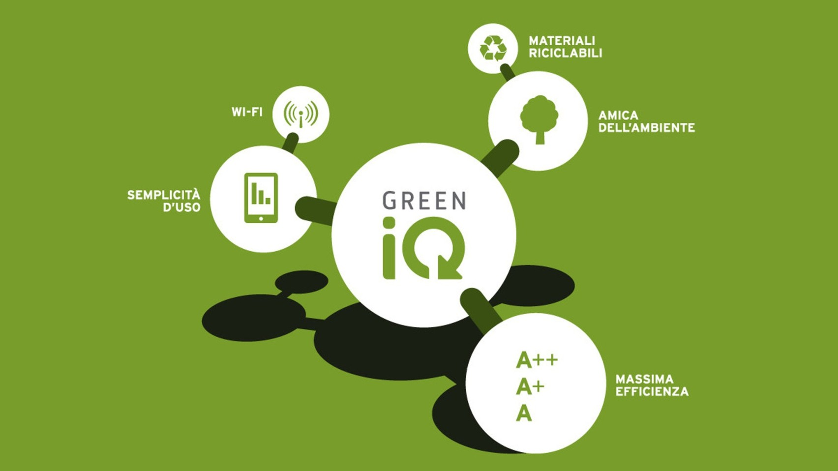 La Casidraulica green iq vaillant